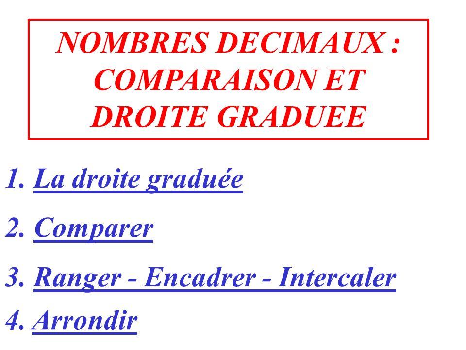 1. La droite graduée 2. Comparer 3. Ranger - Encadrer - Intercaler 4. Arrondir NOMBRES DECIMAUX : COMPARAISON ET DROITE GRADUEE