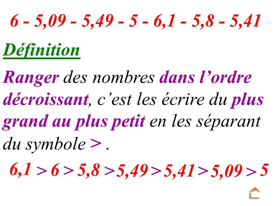 Définition Ranger des nombres dans lordre décroissant, cest les écrire du plus grand au plus petit en les séparant du symbole >. 6,1 > 6 > 5,8 > 5,49