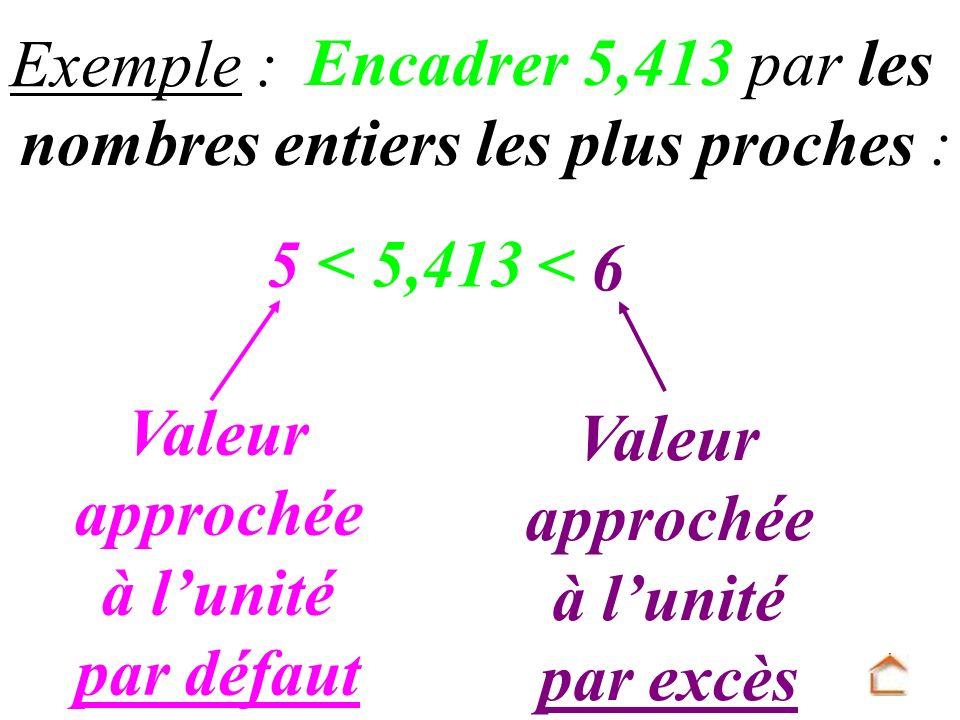 5,413 5 < Encadrer 5,413 par les nombres entiers les plus proches : 6 < Exemple : Valeur approchée à lunité par défaut Valeur approchée à lunité par e