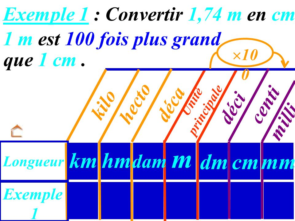 Conversions b) Conversions Exemple 1 Exemple 1 Exemple 2 Exemple 2