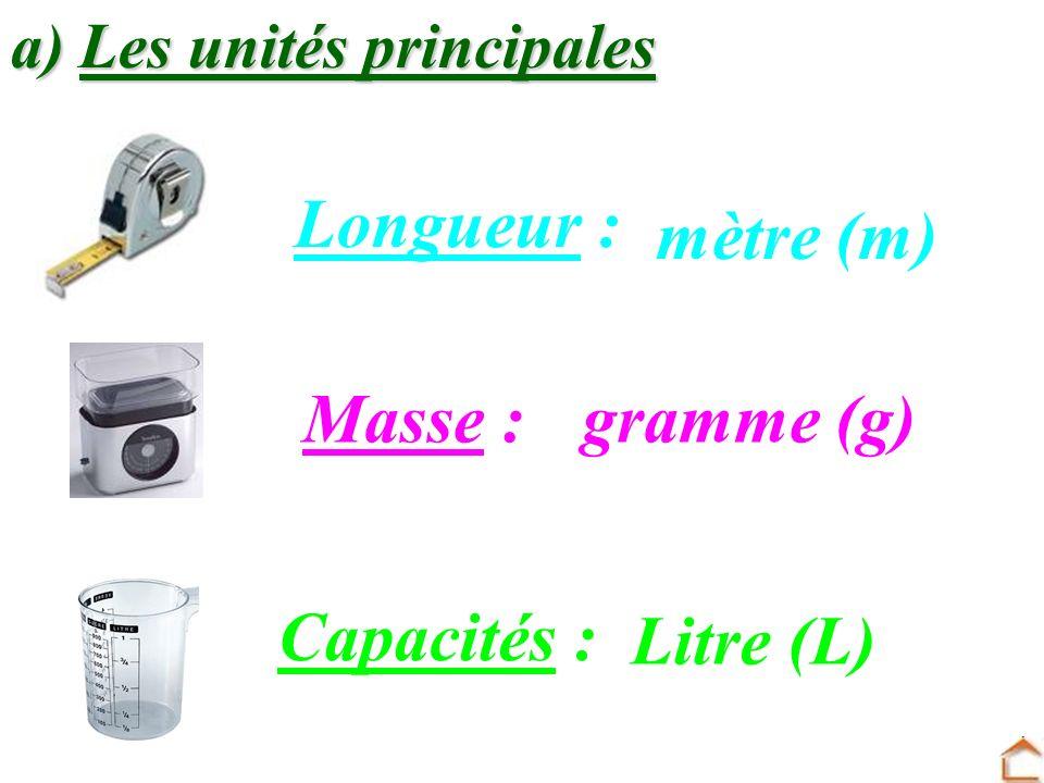1.Les longueurs, les masses et les capacités et les capacités b) Conversions b) Conversions a) Les unités principales, a) Les unités principales, et l