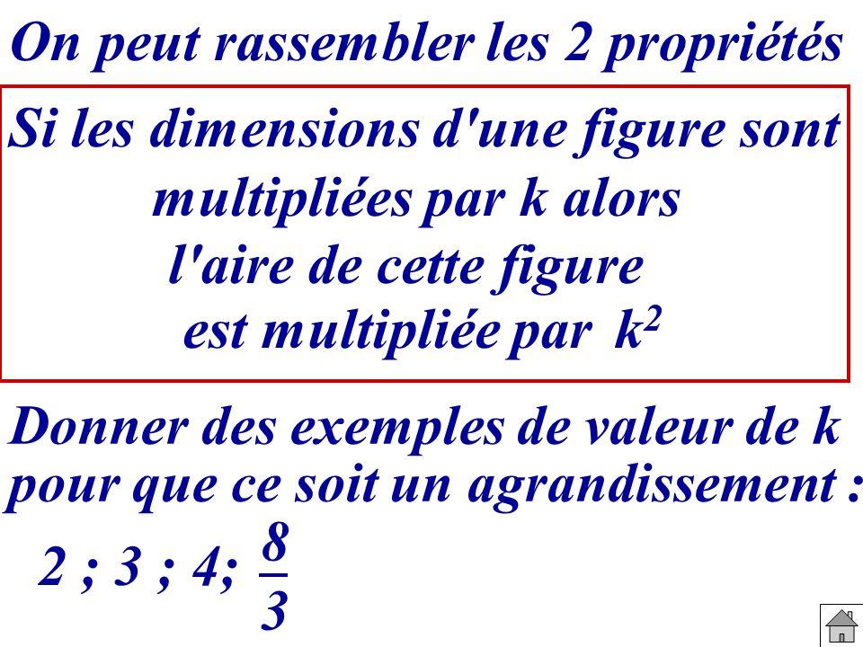 On peut rassembler les 2 propriétés Si les dimensions d'une figure sont multipliées par k alors l'aire de cette figure est multipliée park2k2 Donner d