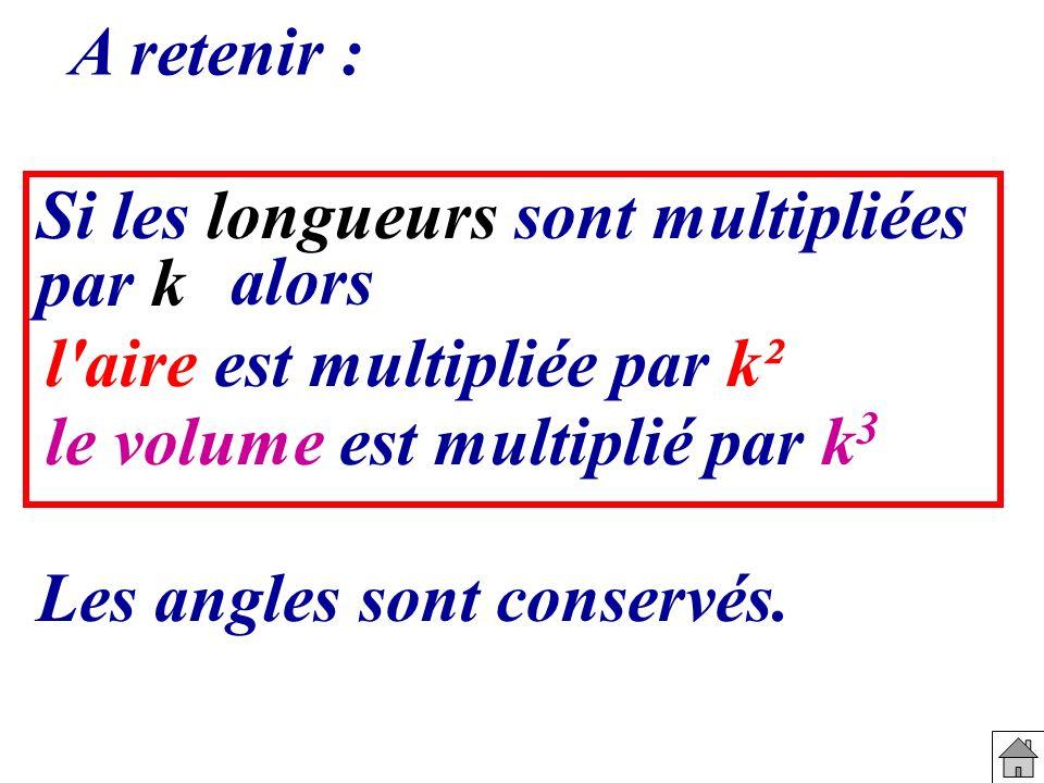Si les longueurs sont multipliées par k l'aire est multipliée par k² A retenir : le volume est multiplié par k 3 alors Les angles.....................