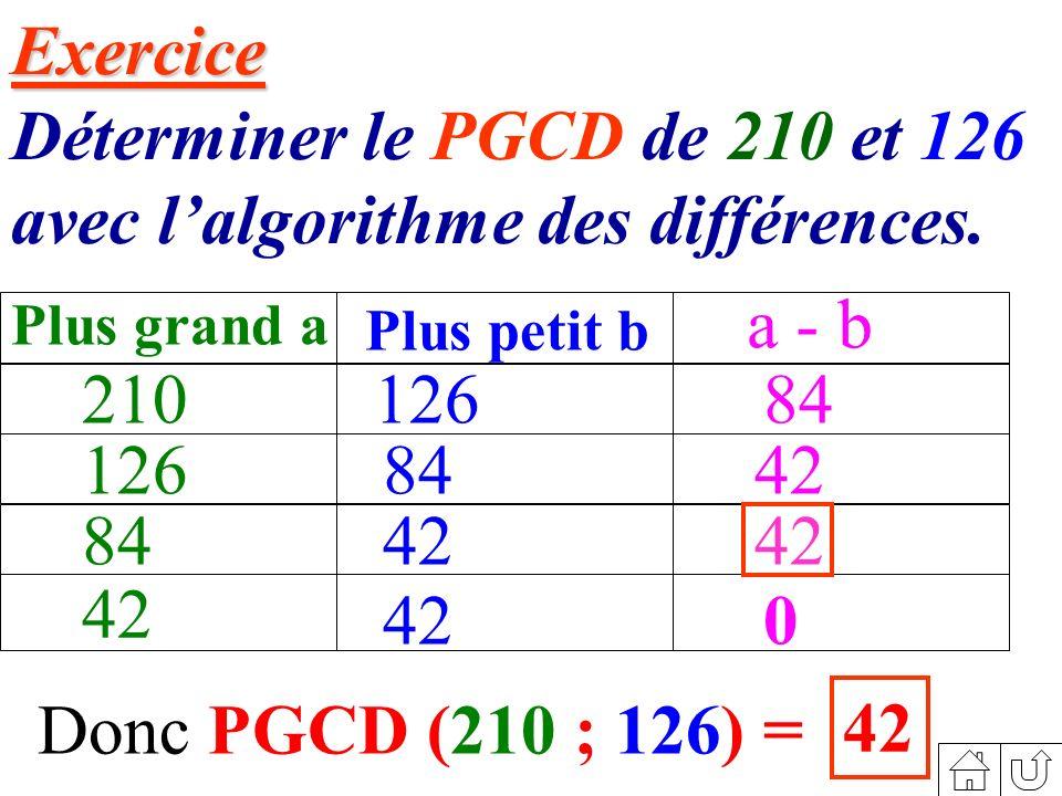Donc PGCD (210 ; 126) = 42 210 Plus grand a Plus petit b a - b 126 84 42 126 84 42 84 42 0Exercice Déterminer le PGCD de 210 et 126 avec lalgorithme des différences.