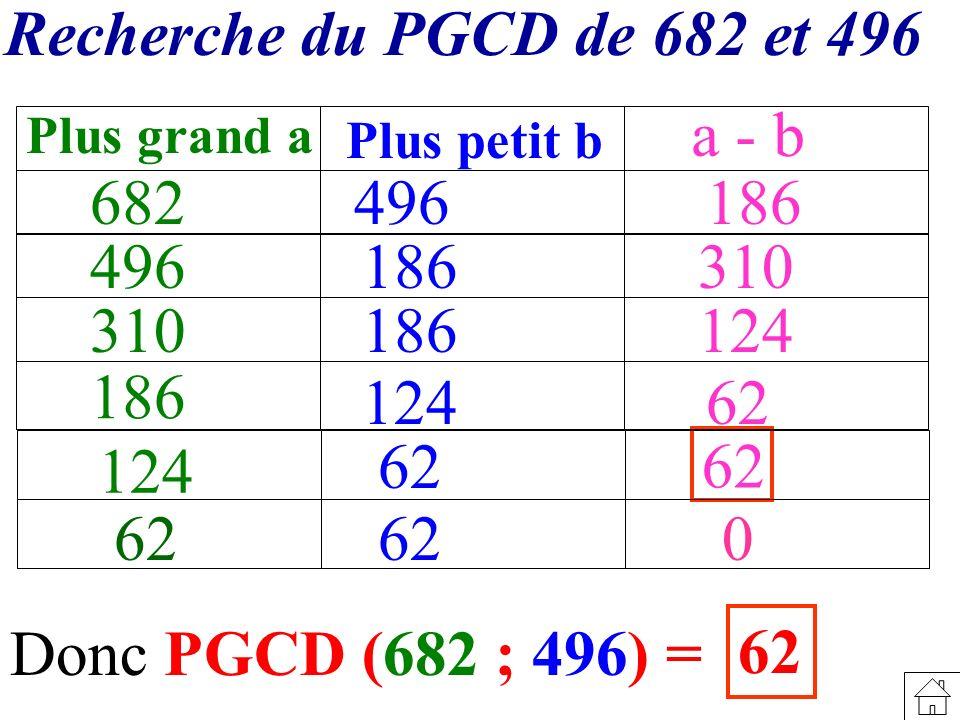 Donc PGCD (682 ; 496) = 62 Recherche du PGCD de 682 et 496 682 Plus grand a Plus petit b a - b 496 310 186 496 186 124 186 310 124 62 124 62 0