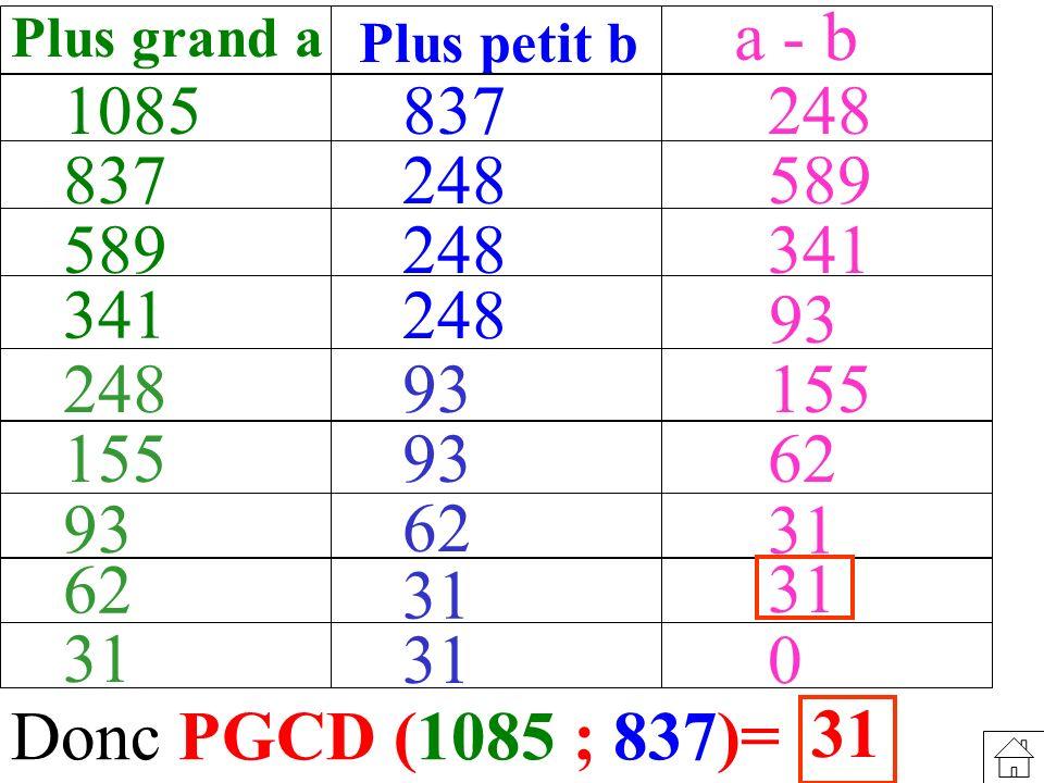 1085 Plus grand a Plus petit b a - b 837 589 341 837 248 589 341 93 24893155 9362 93 62 31 62 31 0 Donc PGCD (1085 ; 837)=