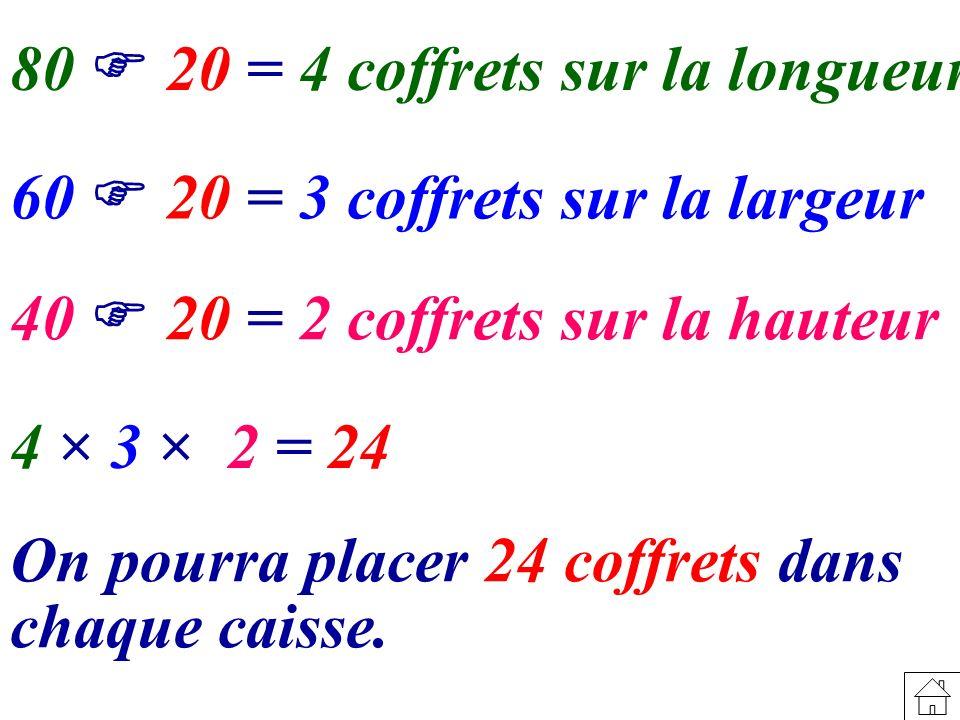 80 20 = 4 coffrets sur la longueur 60 20 = 3 coffrets sur la largeur 4 × 3 × 2 = 24 On pourra placer 24 coffrets dans chaque caisse.