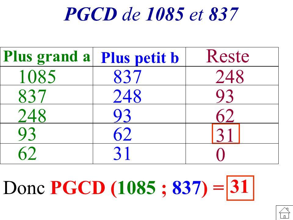 1085 Plus grand a Plus petit b Reste 837 248 93 837 248 93 62 248 93 62 31 Donc PGCD (1085 ; 837) = PGCD de 1085 et 837 62 31 0