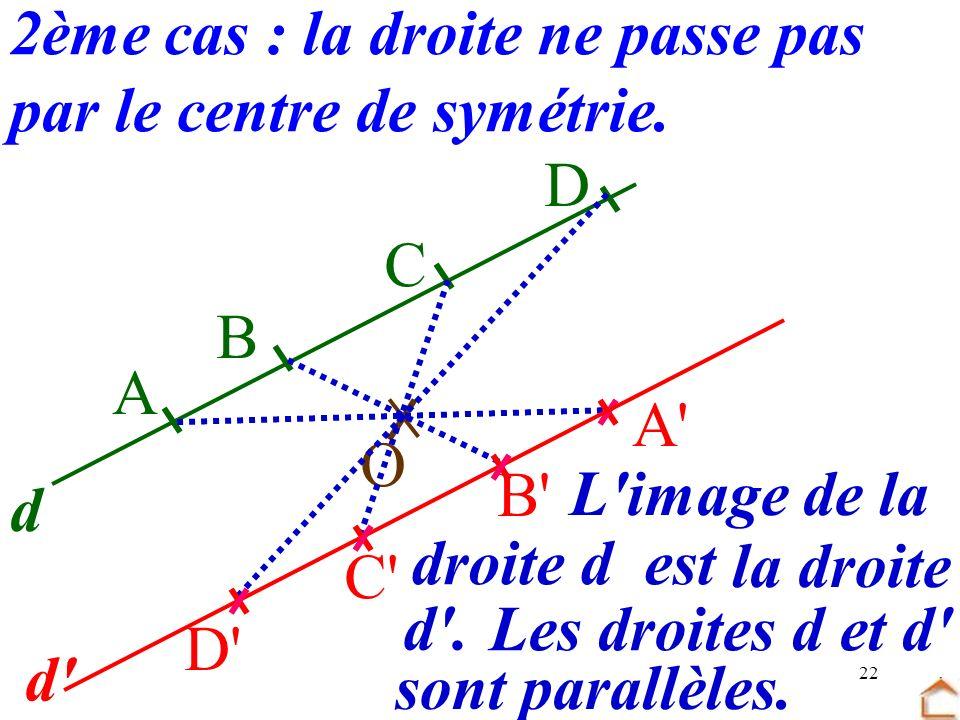 22 2ème cas : la droite ne passe pas par le centre de symétrie. O d A A' L'image de la la droite C B D B' C' D' d' droite d est d'. sont parallèles. L