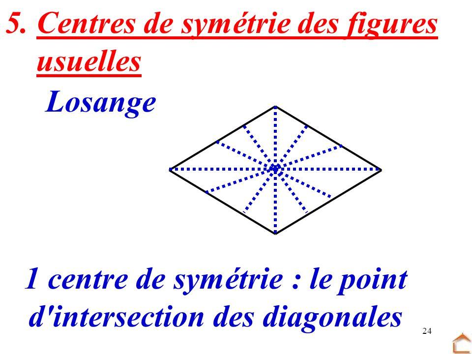 24 5. Centres de symétrie des figures usuelles Losange : le point d'intersection des diagonales 1 centre de symétrie