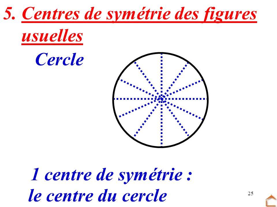 25 5. Centres de symétrie des figures usuelles Cercle le centre du cercle 1 centre de symétrie :