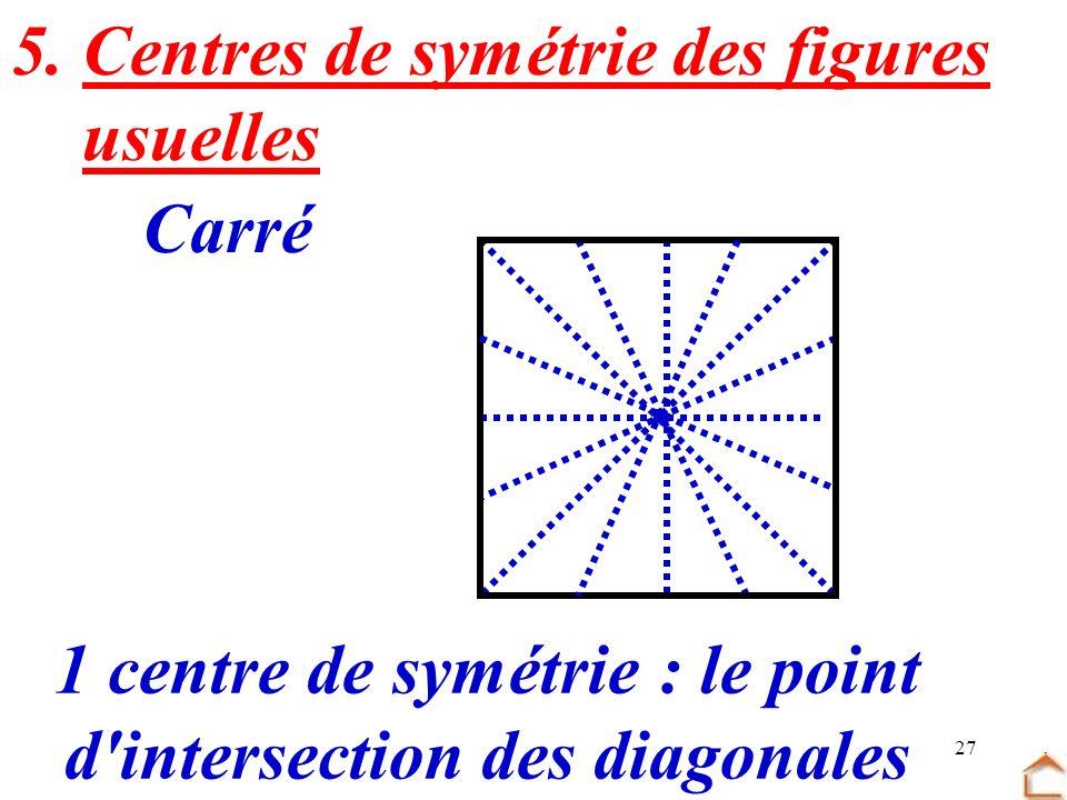 27 5. Centres de symétrie des figures usuelles Carré : le point d'intersection des diagonales 1 centre de symétrie