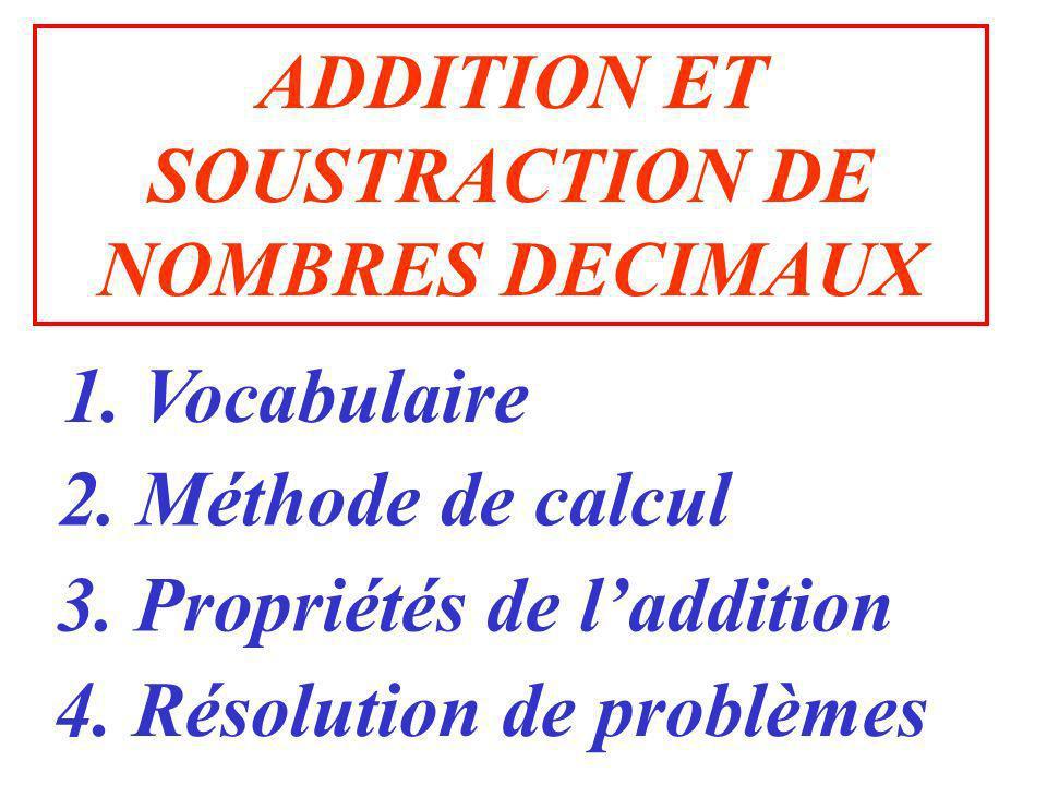 1.Vocabulaire 2. Méthode de calcul 3. Propriétés de laddition 4.