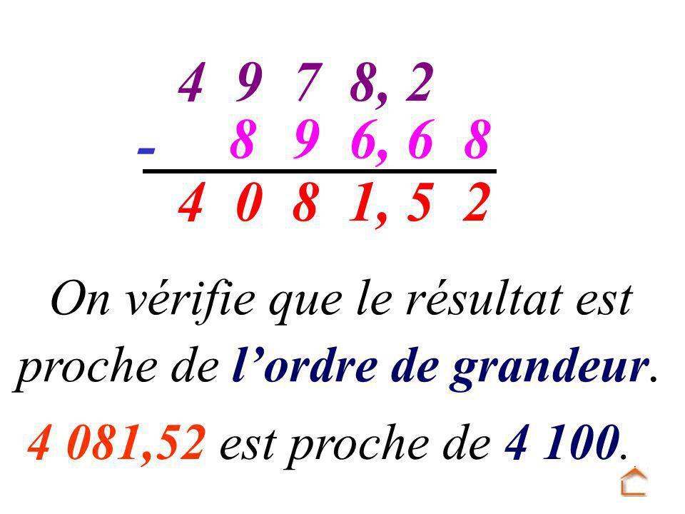 On vérifie que le résultat est proche de lordre de grandeur. 4 081,52 est proche de 4 100. - 25 1, 80 28,794 866,9 8 4