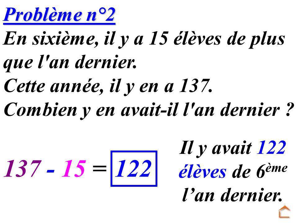 Problème n°2 En sixième, il y a 15 élèves de plus que l'an dernier. Cette année, il y en a 137. Combien y en avait-il l'an dernier ? 137 - 15 = 122 Il