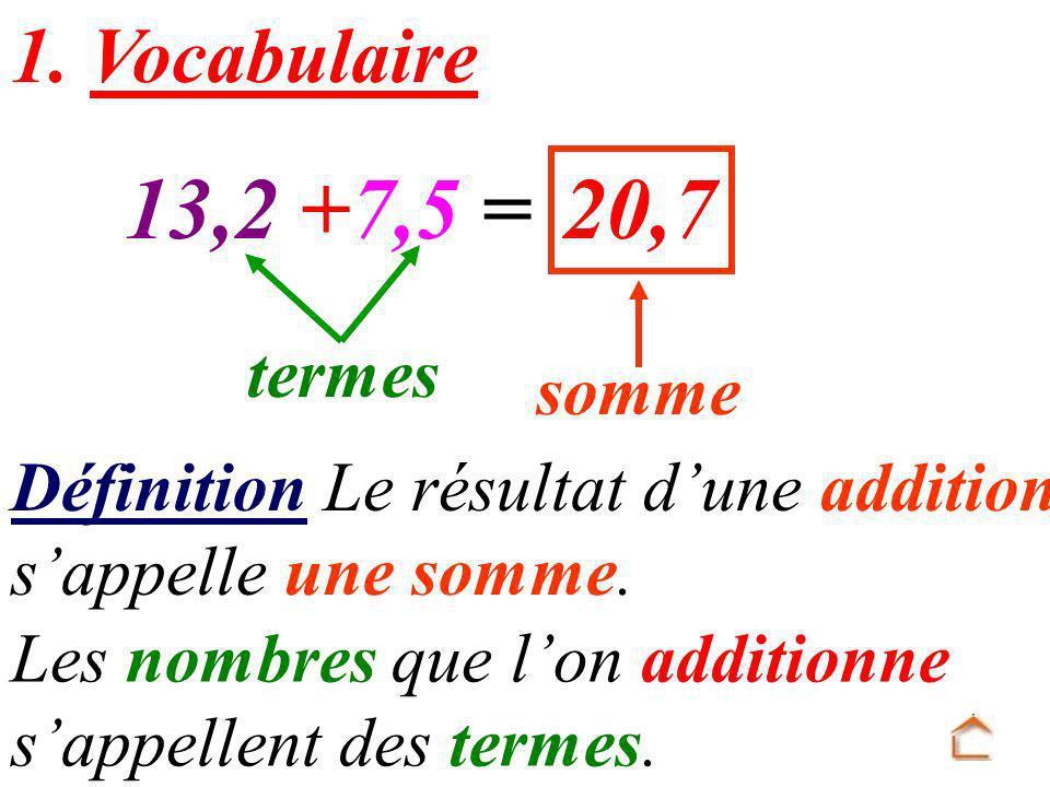 DéfinitionLe résultat dune soustraction sappelle une différence.