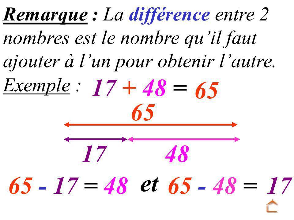 Remarque : La différence entre 2 nombres est le nombre quil faut ajouter à lun pour obtenir lautre.