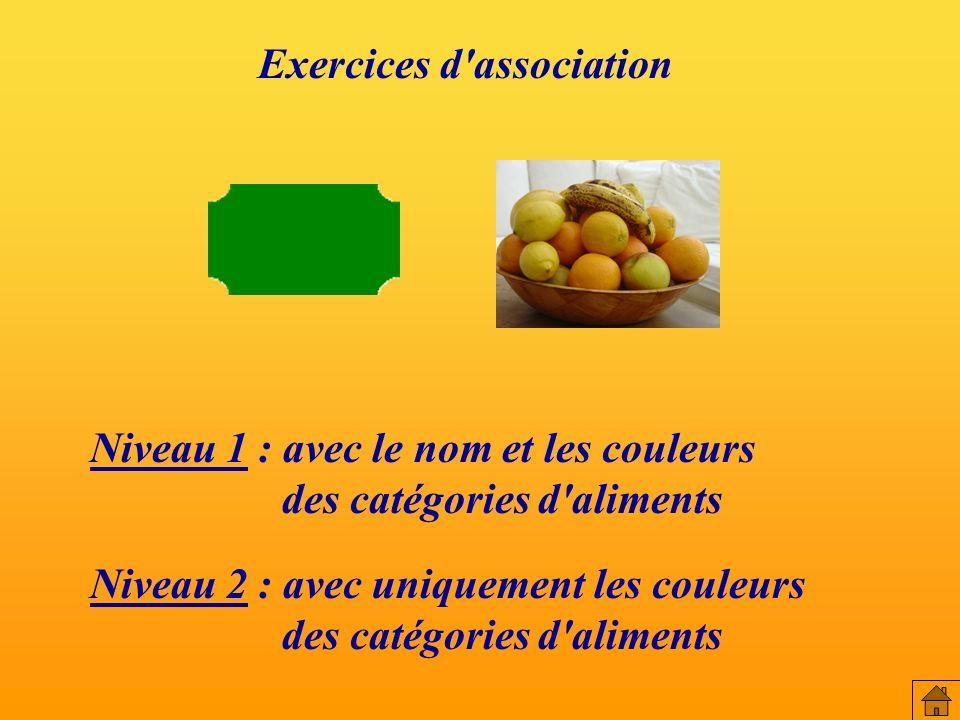 Niveau 1 : avec le nom et les couleurs des catégories d'aliments Niveau 2 : avec uniquement les couleurs des catégories d'aliments Exercices d'associa
