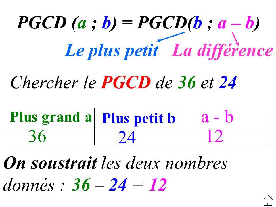 On soustrait les deux nombres donnés : Chercher le PGCD de 36 et 24 36 – 24 = 12 36 Plus grand a Plus petit b a - b 24 12 PGCD (a ; b) = PGCD(b ; a –