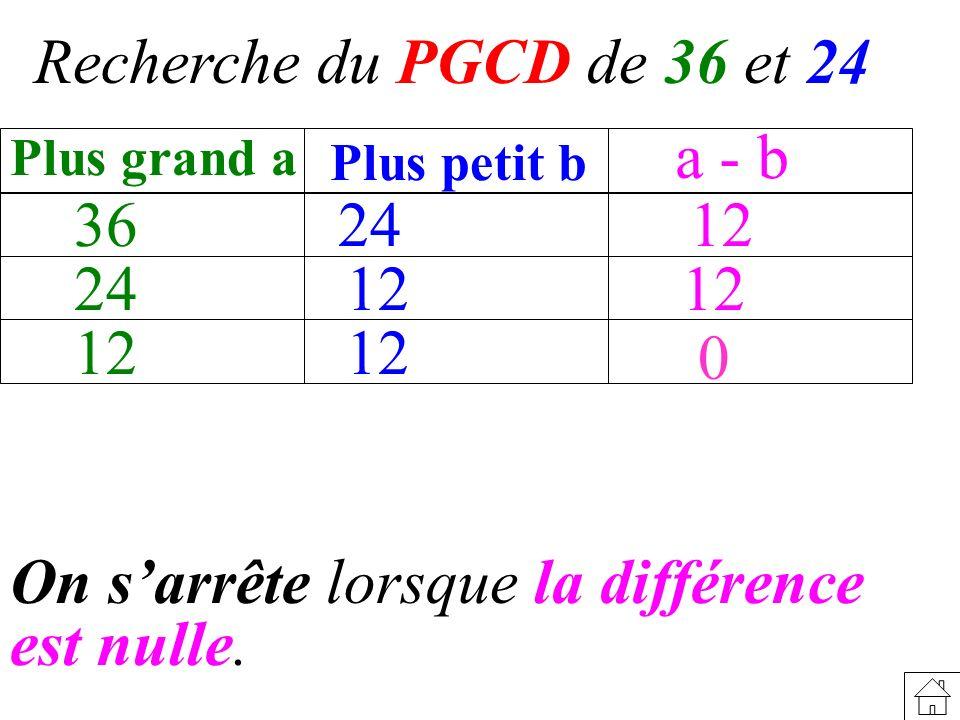 36 Plus grand a Plus petit b a - b 24 12 12 12 0 On sarrête lorsque la différence est nulle. Recherche du PGCD de 36 et 24