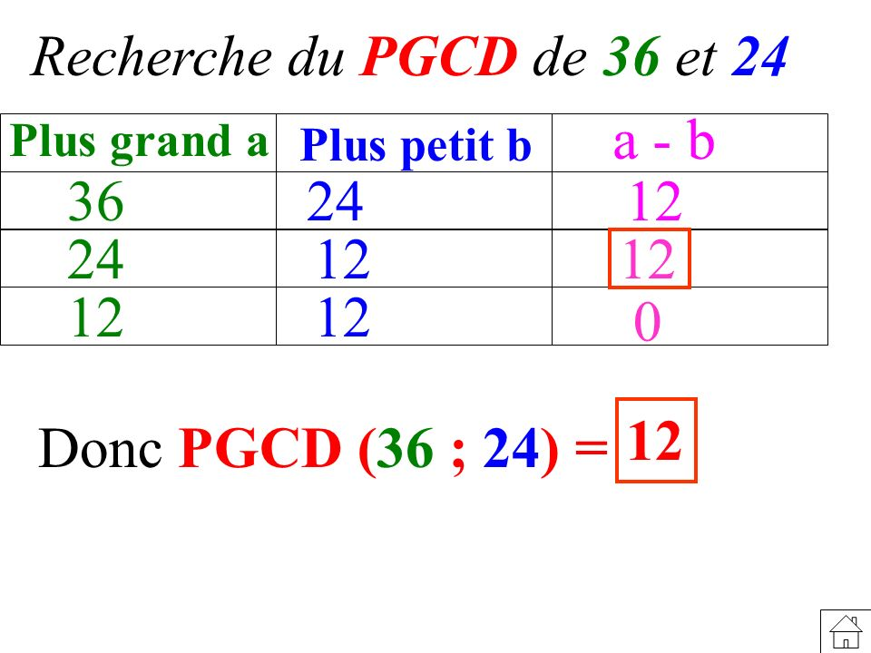 36 Plus grand a Plus petit b a - b 24 12 24 12 0 Donc PGCD (36 ; 24) = Recherche du PGCD de 36 et 24