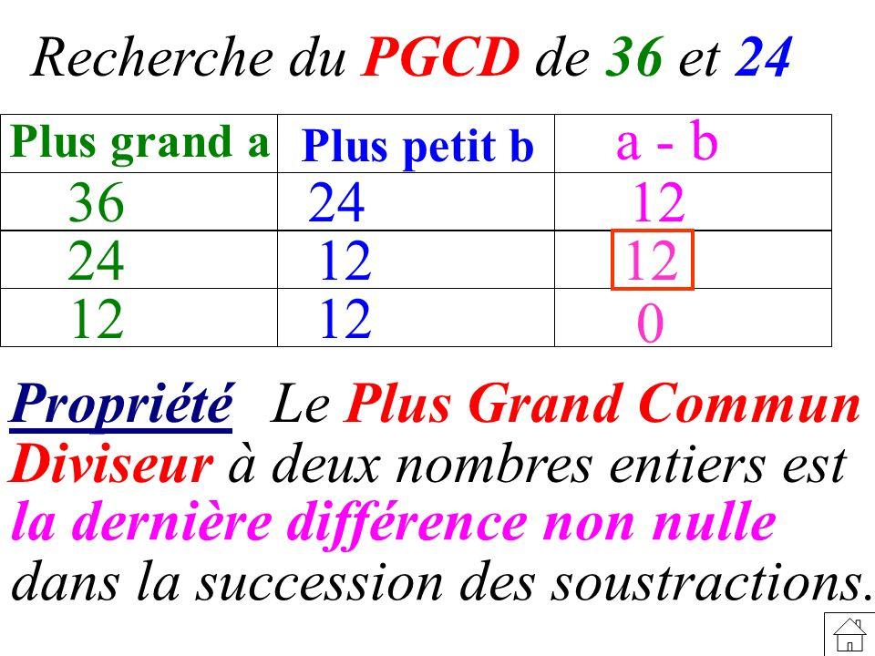 PropriétéLe Plus Grand Commun Diviseur à deux nombres entiers est 36 Plus grand a Plus petit b a - b 24 12 24 12 0 Recherche du PGCD de 36 et 24 la de