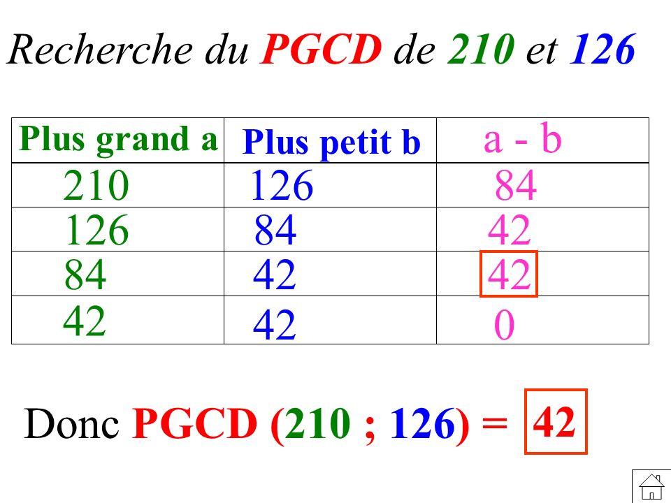 Recherche du PGCD de 210 et 126 Donc PGCD (210 ; 126) = 42 210 Plus grand a Plus petit b a - b 126 84 42 126 84 42 84 42 0