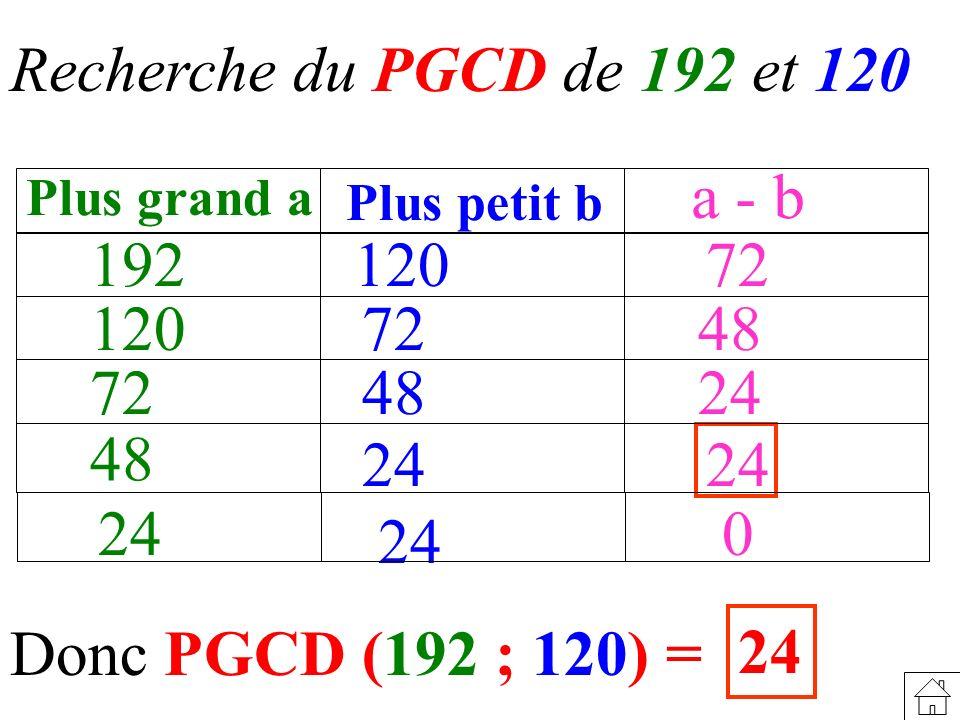 Recherche du PGCD de 192 et 120 Donc PGCD (192 ; 120) = 24 192 Plus grand a Plus petit b a - b 120 72 48 120 72 48 24 72 48 24 0