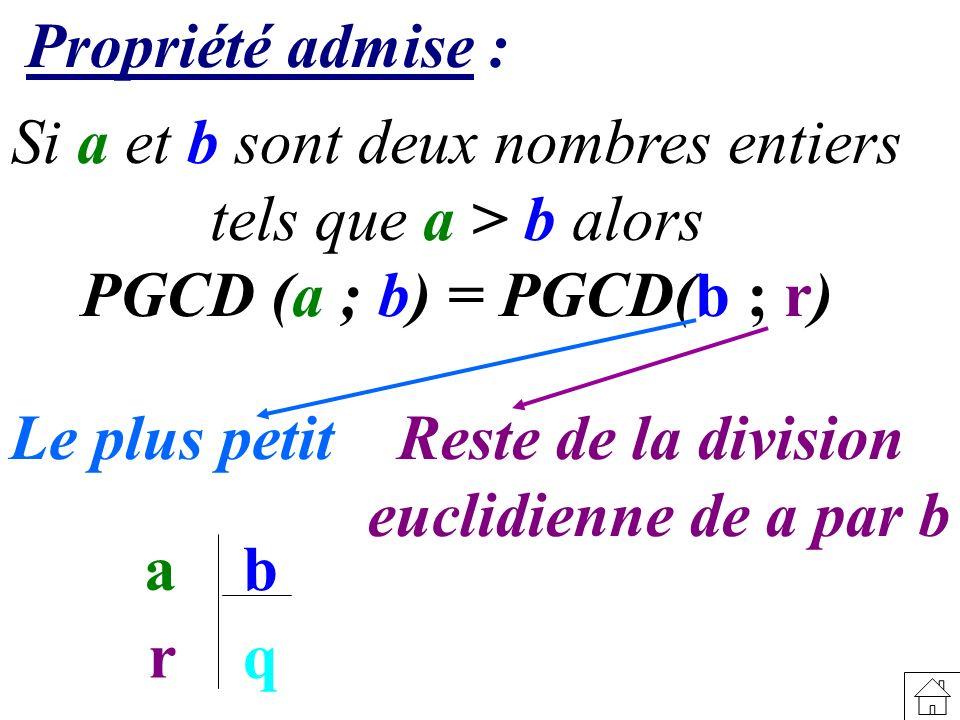Propriété admise : Si a et b sont deux nombres entiers tels que a > b alors PGCD (a ; b) = PGCD(b ; r) Le plus petit Reste de la division euclidienne