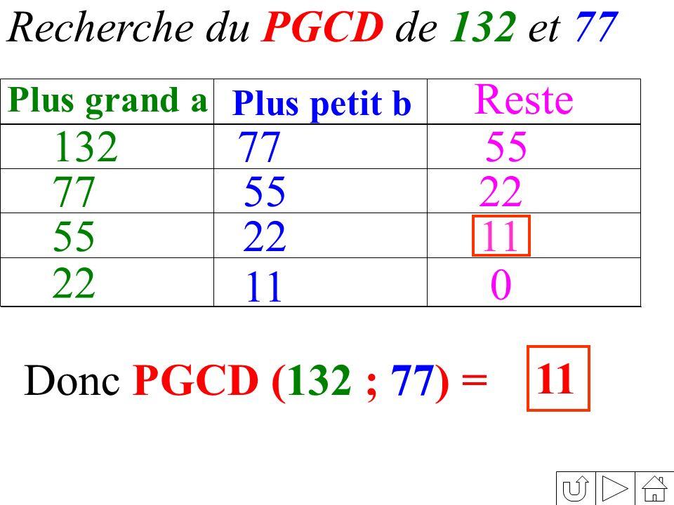Recherche du PGCD de 132 et 77 132 Plus grand a Plus petit b Reste 77 55 22 77 55 22 11 55 22 11 0 Donc PGCD (132 ; 77) =