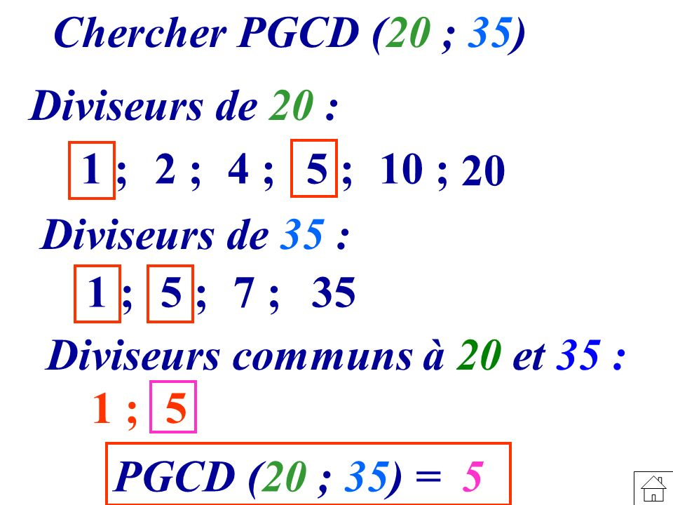 Chercher PGCD (20 ; 35) Diviseurs de 20 : 1 ; 2 ;4 ;5 ;10 ; 20 Diviseurs de 35 : 1 ; 5 ;7 ;35 Diviseurs communs à 20 et 35 : 1 ; 5 PGCD (20 ; 35) = 5