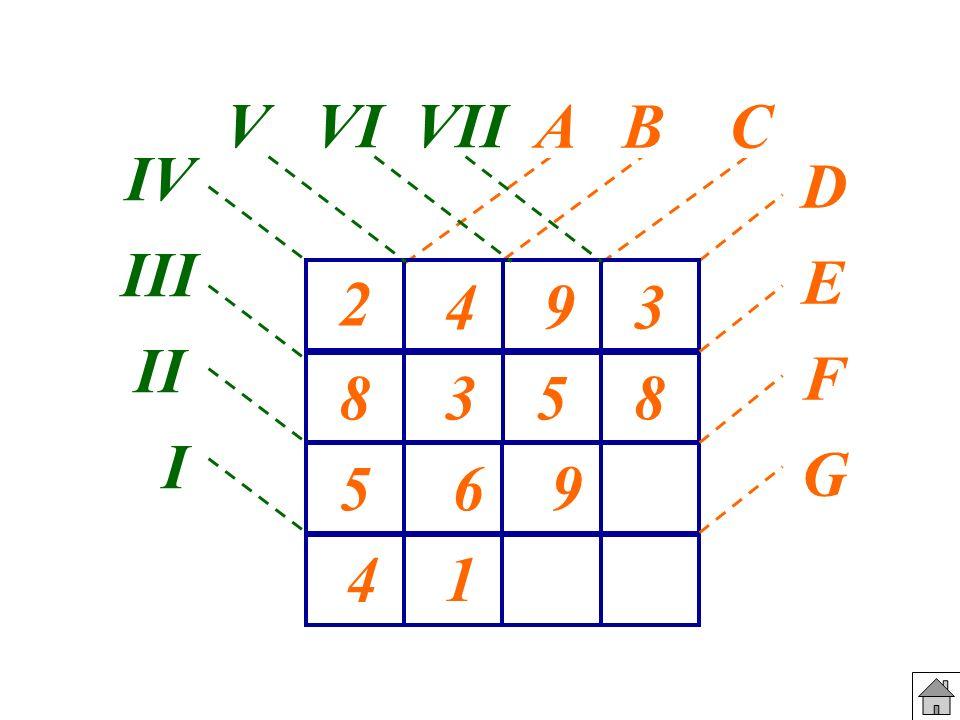 V VI VII DEFGDEFG IV III II I A B C 2 8 4 5 3 9 4 6 5 3 1 9 8