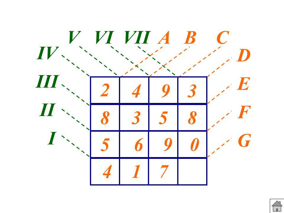 V VI VII DEFGDEFG IV III II I A B C 2 8 4 5 3 9 4 6 5 3 1 9 8 7 0