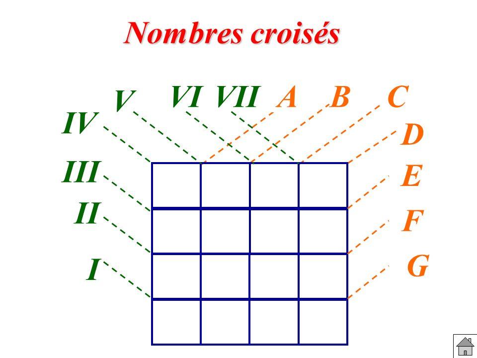 Compléter la grille de nombres croisés à partir des définitions données.
