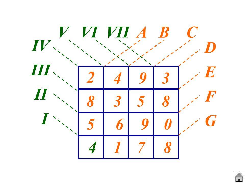 V VI VII DEFGDEFG IV III II I A B C 2 8 4 5 3 9 4 6 5 3 1 9 8 7 0 84