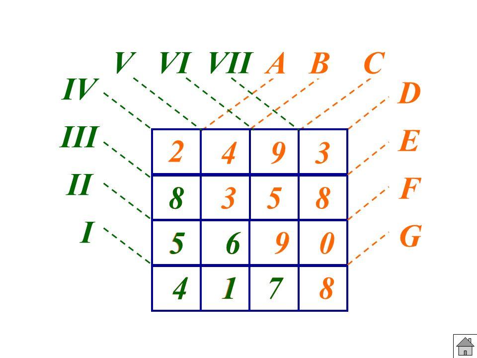 V VI VII DEFGDEFG IV III II I A B C 2 8 4 5 3 9 4 6 5 3 1 9 8 7 0 84 5 1 8 6 7