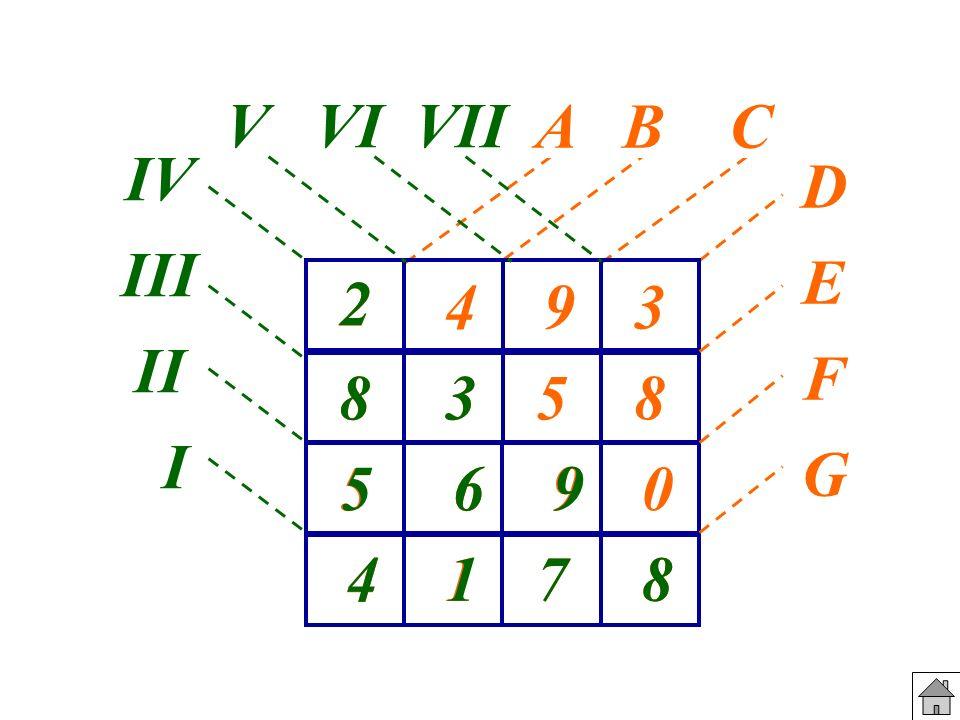 V VI VII DEFGDEFG IV III II I A B C 2 8 4 5 3 9 4 6 5 3 1 9 8 7 0 84 5 1 8 6 7 2 3 9 8