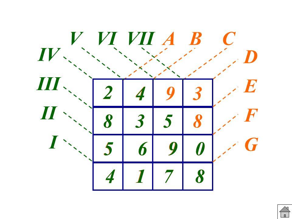 V VI VII DEFGDEFG IV III II I A B C 2 8 4 5 3 9 4 6 5 3 1 9 8 7 0 84 5 1 8 6 7 2 3 9 8 4 5 0