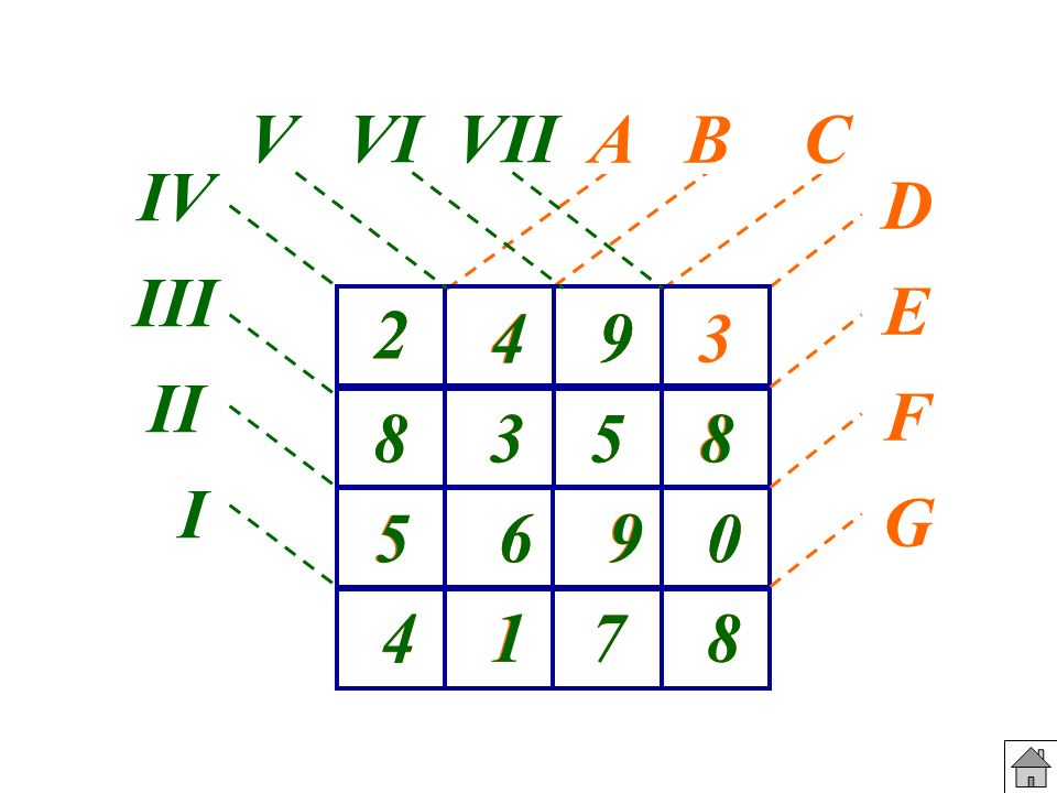 V VI VII DEFGDEFG IV III II I A B C 2 8 4 5 3 9 4 6 5 3 1 9 8 7 0 84 5 1 8 6 7 2 3 9 8 4 5 0 9 8