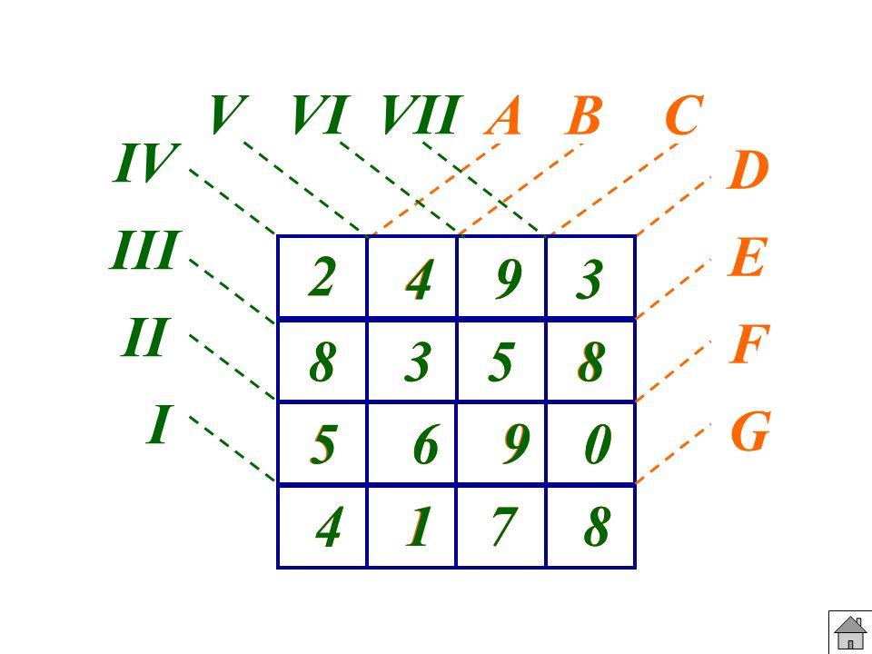 V VI VII DEFGDEFG IV III II I A B C 2 8 4 5 3 9 4 6 5 3 1 9 8 7 0 84 5 1 8 6 7 2 3 9 8 4 5 0 9 8 3