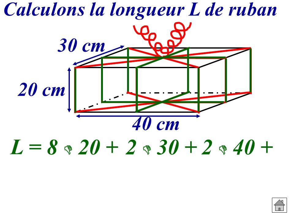 Calculons la longueur L de ruban 20 cm 30 cm 40 cm L = 8 20 +2 30 +2 40 +