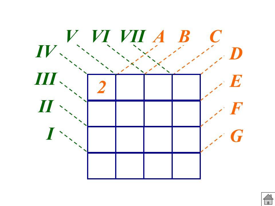 V VI VII DEFGDEFG IV III II I A B C 2