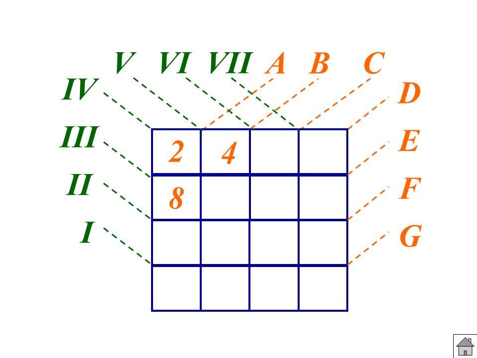 V VI VII DEFGDEFG IV III II I A B C 2 8 4 5 3 9 4 6 5 3 1 9 8 7 0 8