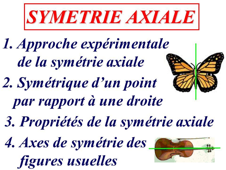 SYMETRIE AXIALE 1. Approche expérimentale de la symétrie axiale 2. Symétrique dun point par rapport à une droite 3. Propriétés de la symétrie axiale 4