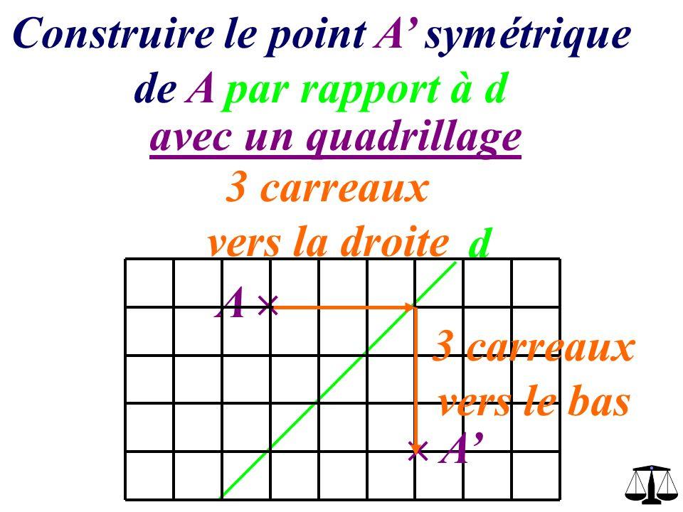 3.Propriétés de la symétrie axiale d Une symétrie axiale transforme un segmenten de même longueur.