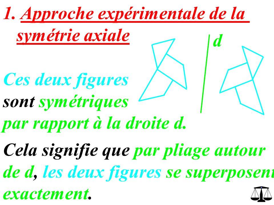 1. Approche expérimentale de la symétrie axiale Ces deux figures sont symétriques par rapport à la droite d. Cela signifie que par pliage autour de d,