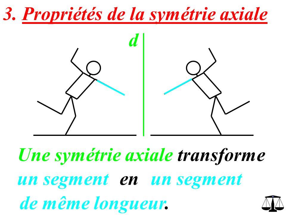 d Une symétrie axiale transforme une demi-droite enune demi-droite.