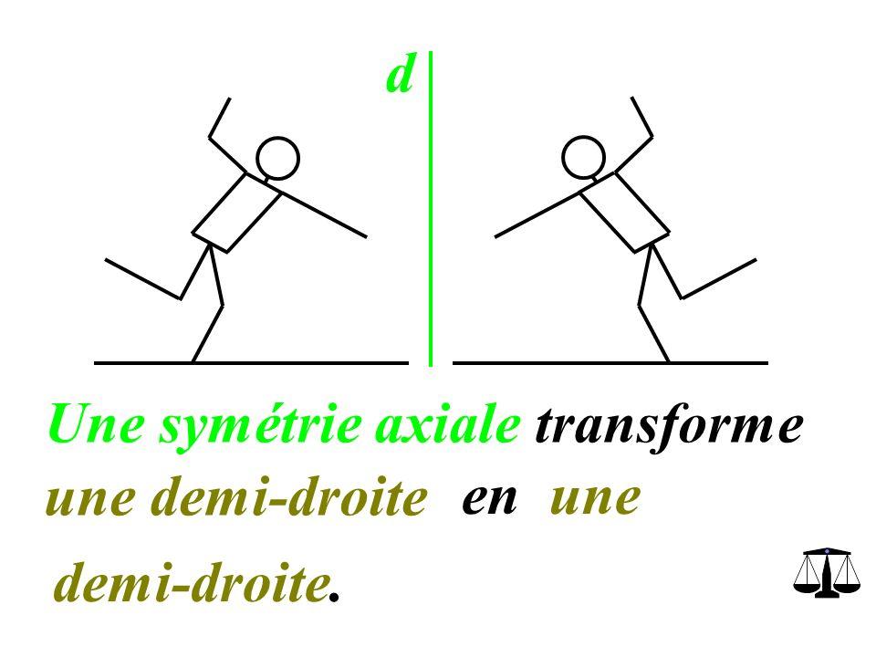 d Une symétrie axiale transforme une droite enune droite.
