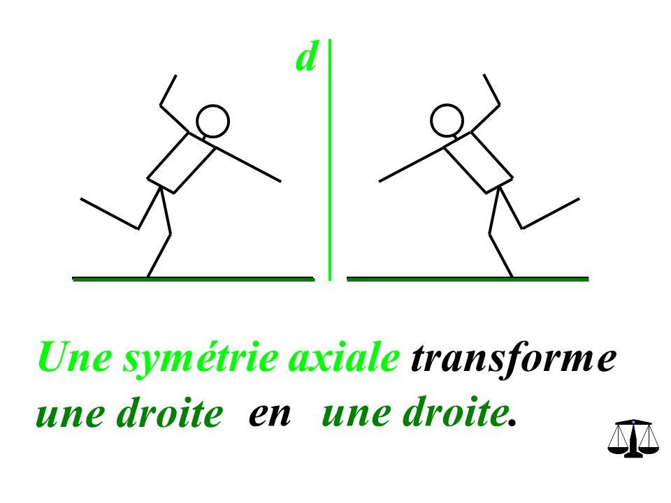 d Une symétrie axiale transforme deux droites parallèlesen deux droites parallèles.