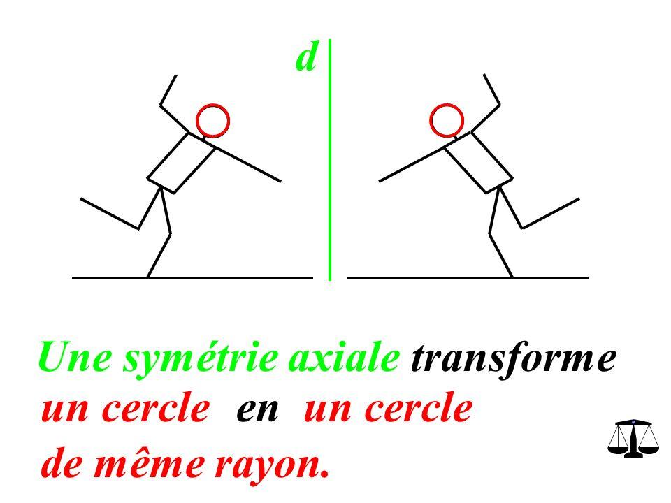 d Une symétrie axiale transforme un cercleenun cercle de même rayon.